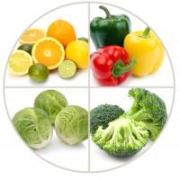 Vitamine C: feiten en fabels